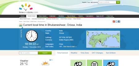 Current local time in Bhubaneshwar  Orissa  India